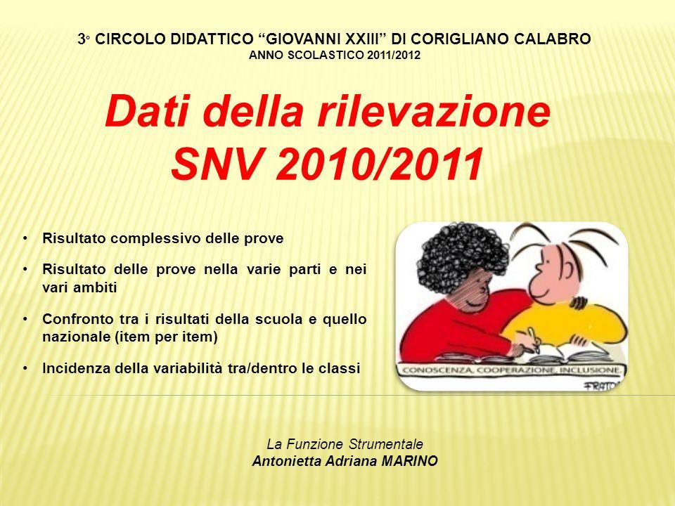 II C II D II E II F II G II H II I II L Scuola Calabria Sud Italia Risultato complessivo della prova di Italiano Classe II primaria