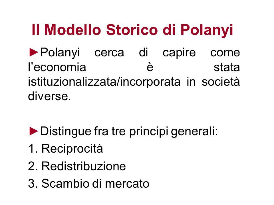 Il Modello Storico di Polanyi Polanyi cerca di capire come leconomia è stata istituzionalizzata/incorporata in società diverse. Distingue fra tre prin