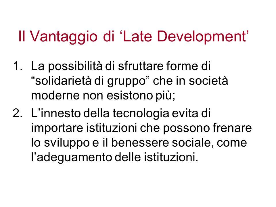 Il Vantaggio di Late Development 1.La possibilità di sfruttare forme di solidarietà di gruppo che in società moderne non esistono più; 2.Linnesto dell