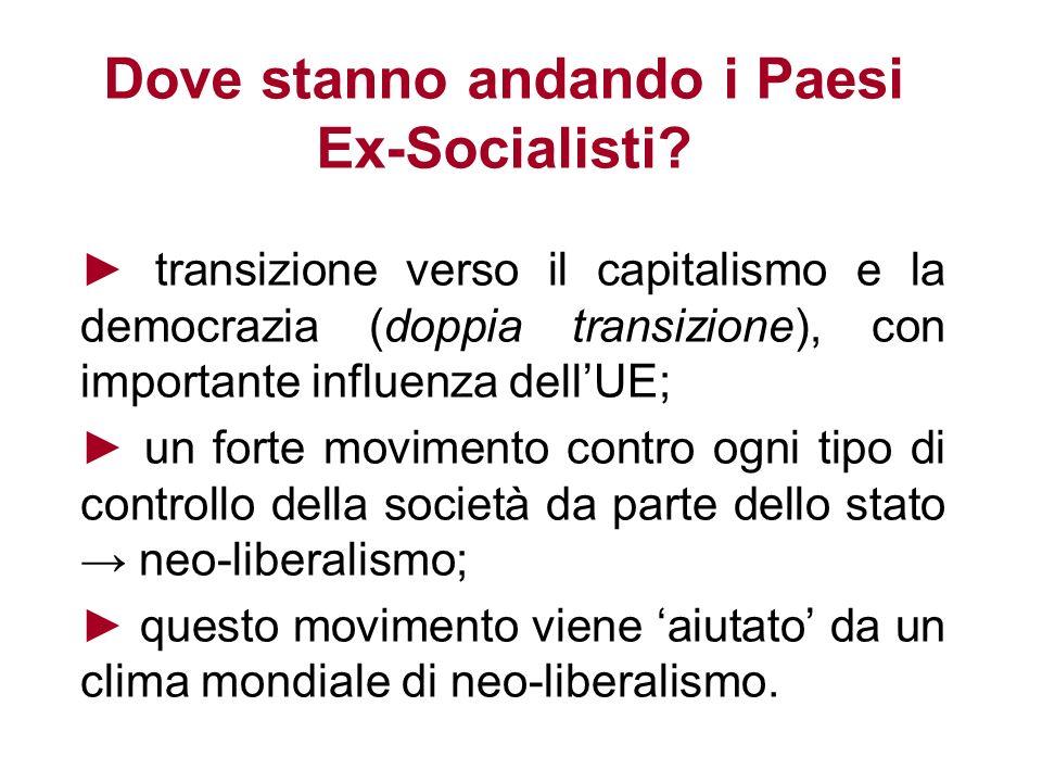 Dove stanno andando i Paesi Ex-Socialisti? transizione verso il capitalismo e la democrazia (doppia transizione), con importante influenza dellUE; un
