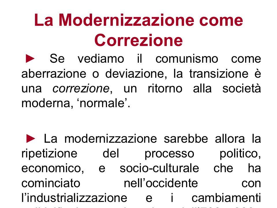 La Modernizzazione come Correzione Se vediamo il comunismo come aberrazione o deviazione, la transizione è una correzione, un ritorno alla società mod