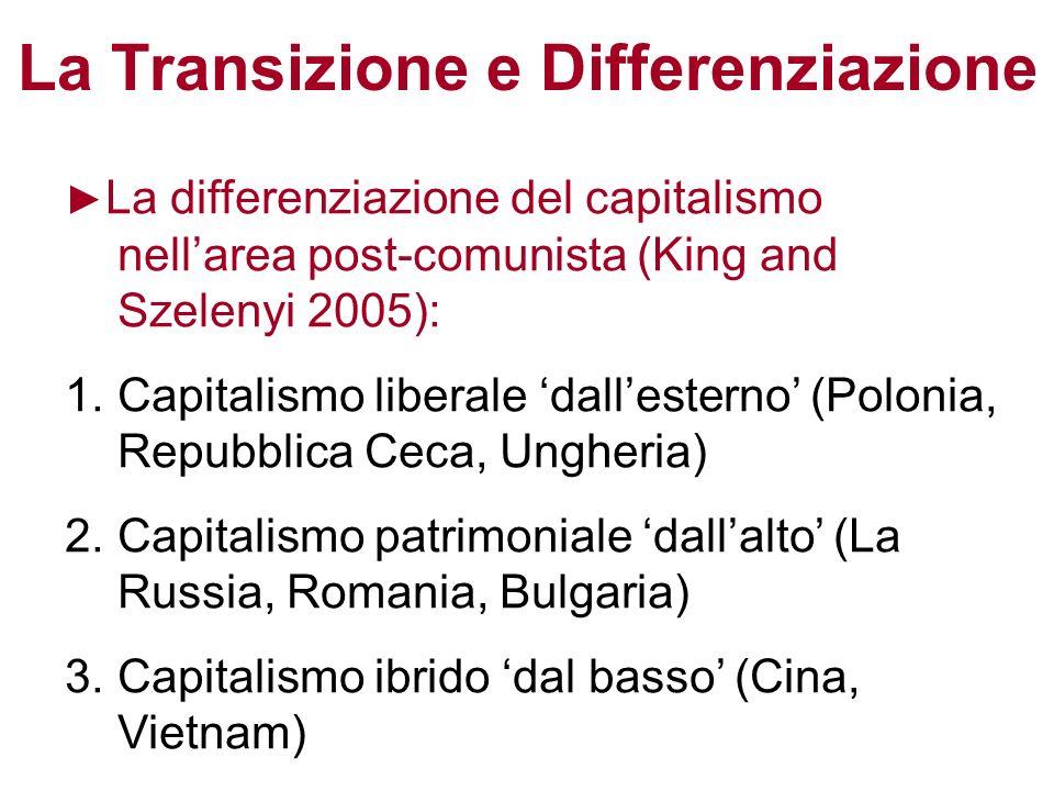 La Transizione e Differenziazione La differenziazione del capitalismo nellarea post-comunista (King and Szelenyi 2005): 1.Capitalismo liberale dallest