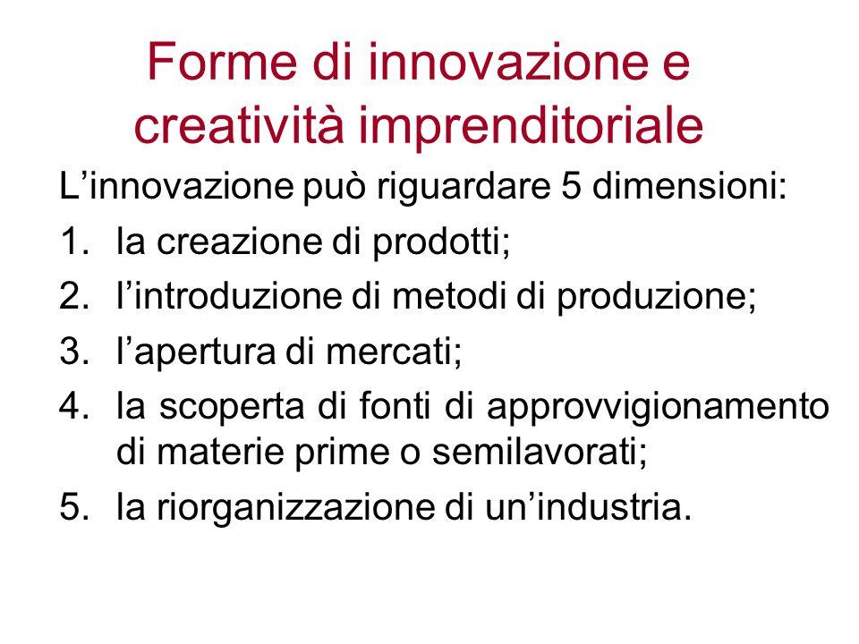 Forme di innovazione e creatività imprenditoriale Linnovazione può riguardare 5 dimensioni: 1.la creazione di prodotti; 2.lintroduzione di metodi di p