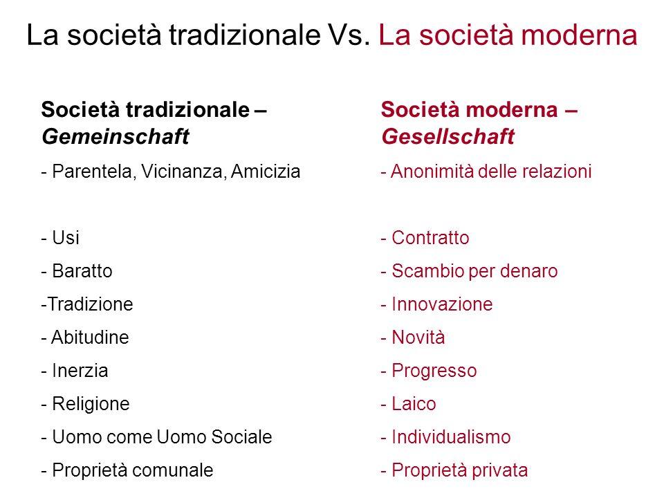La società tradizionale Vs. La società moderna Società tradizionale – Gemeinschaft - Parentela, Vicinanza, Amicizia - Usi - Baratto -Tradizione - Abit