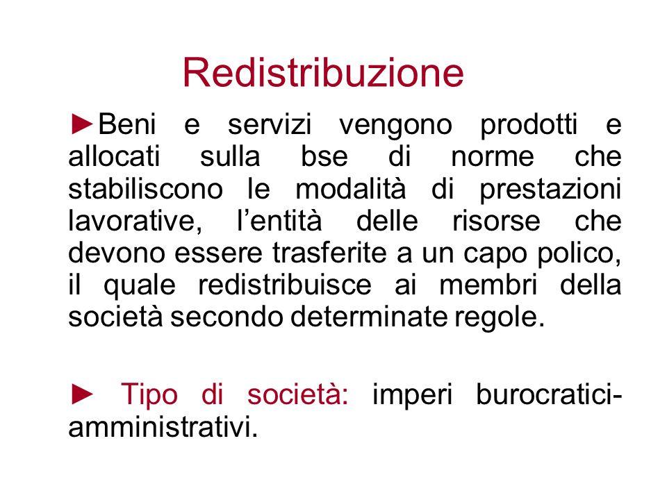 Redistribuzione Beni e servizi vengono prodotti e allocati sulla bse di norme che stabiliscono le modalità di prestazioni lavorative, lentità delle ri