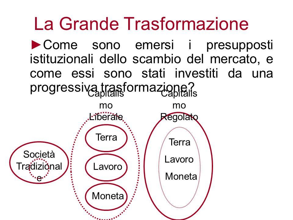 La Grande Trasformazione Come sono emersi i presupposti istituzionali dello scambio del mercato, e come essi sono stati investiti da una progressiva t