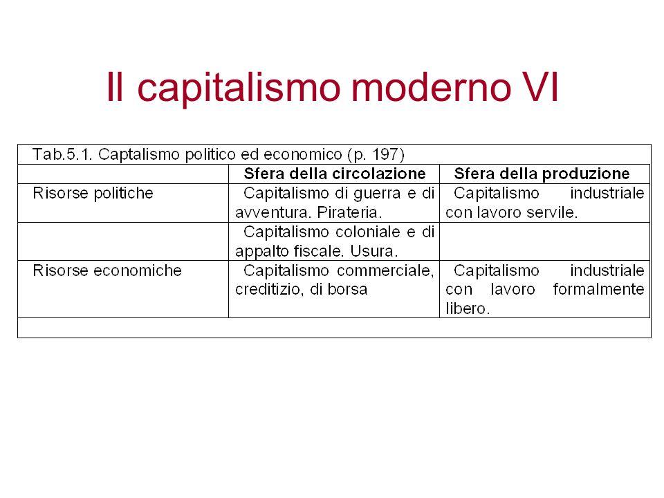Il capitalismo moderno VI
