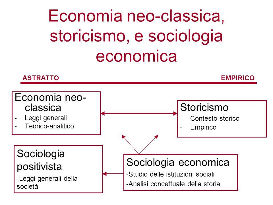 Economia neo-classica, storicismo, e sociologia economica Economia neo- classica -Leggi generali -Teorico-analitico Storicismo -Contesto storico -Empi