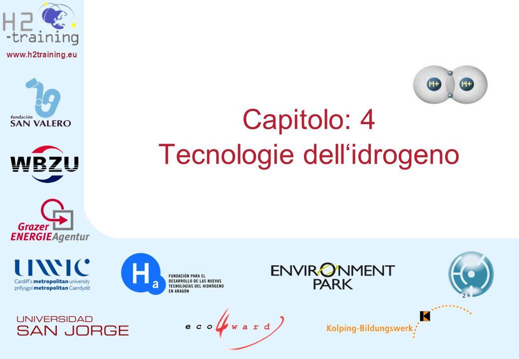 www.h2training.eu Limiti / energia di accensione Prerequisiti per laccensione dellidrogeno e per altri gas combustibili: Miscela appropriata di idrogeno / gas combustibile nellaria / ossigeno.