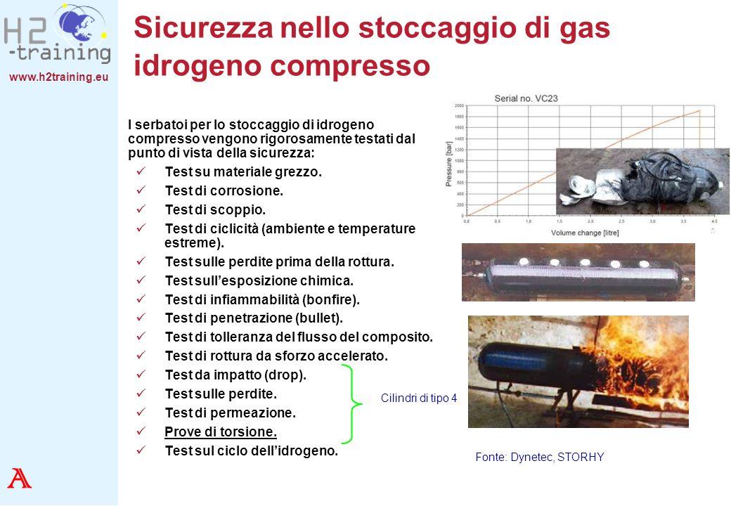 www.h2training.eu Sicurezza nello stoccaggio di gas idrogeno compresso I serbatoi per lo stoccaggio di idrogeno compresso vengono rigorosamente testat