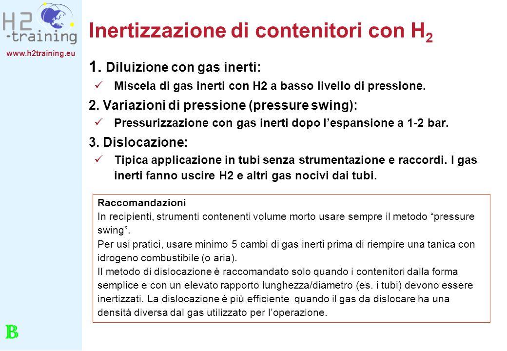 www.h2training.eu Inertizzazione di contenitori con H 2 1. Diluizione con gas inerti: Miscela di gas inerti con H2 a basso livello di pressione. 2. Va