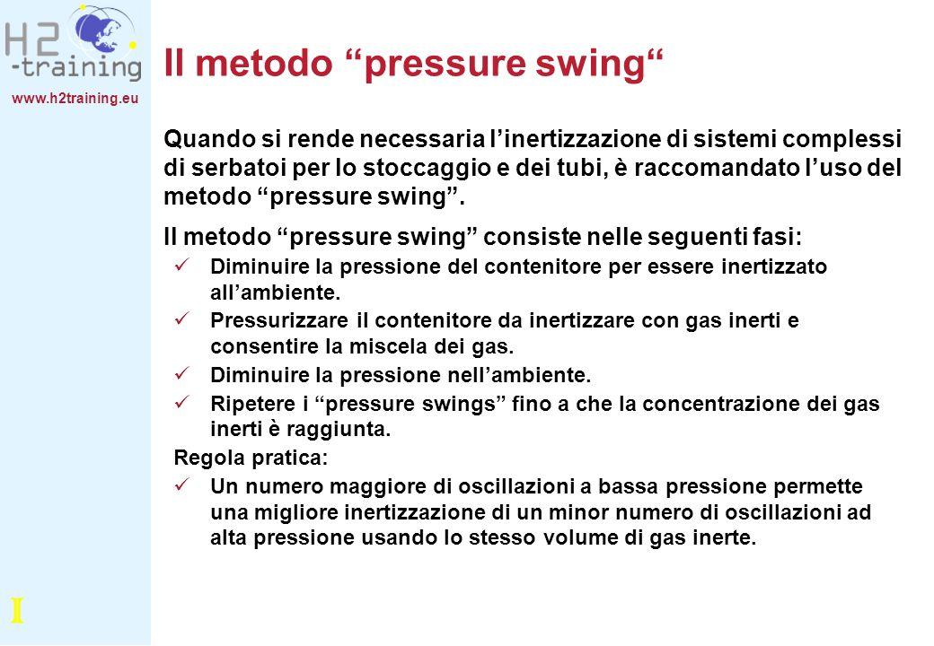 www.h2training.eu Il metodo pressure swing Quando si rende necessaria linertizzazione di sistemi complessi di serbatoi per lo stoccaggio e dei tubi, è
