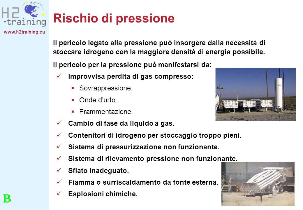 www.h2training.eu Rischio di pressione Il pericolo legato alla pressione può insorgere dalla necessità di stoccare idrogeno con la maggiore densità di