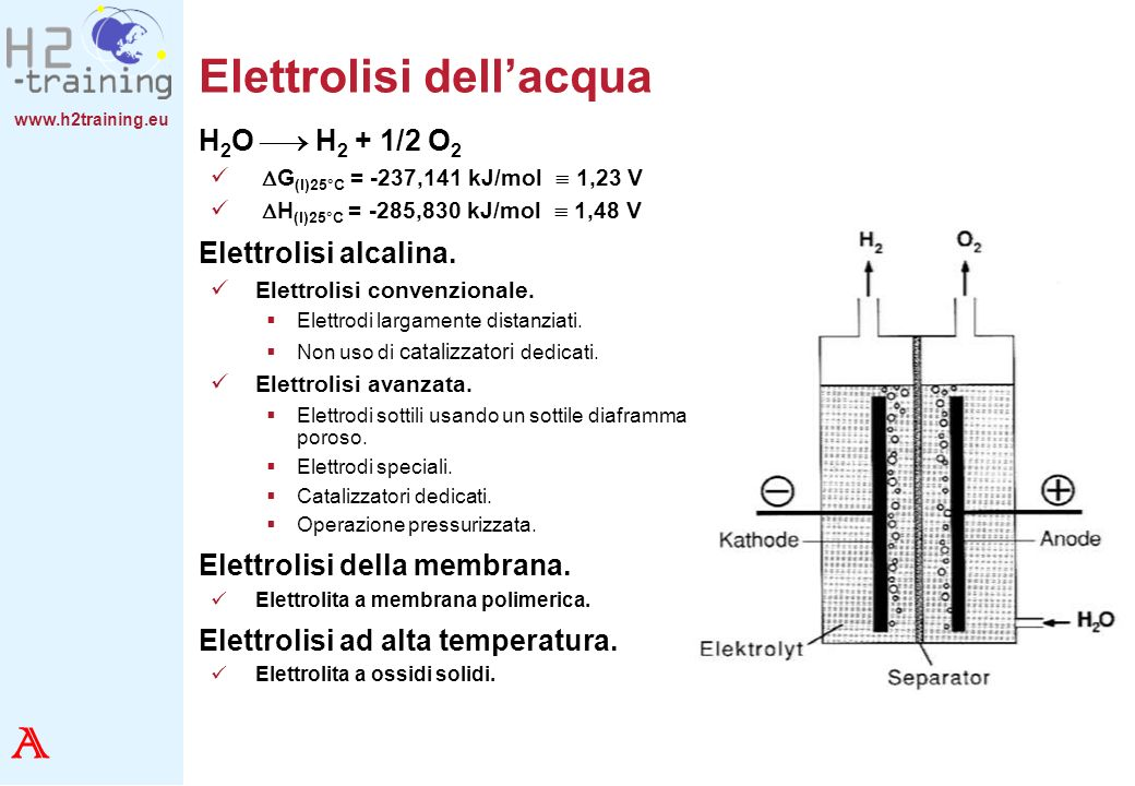 www.h2training.eu Elettrolisi dellacqua H 2 O H 2 + 1/2 O 2 G (l)25°C = -237,141 kJ/mol 1,23 V H (l)25°C = -285,830 kJ/mol 1,48 V Elettrolisi alcalina