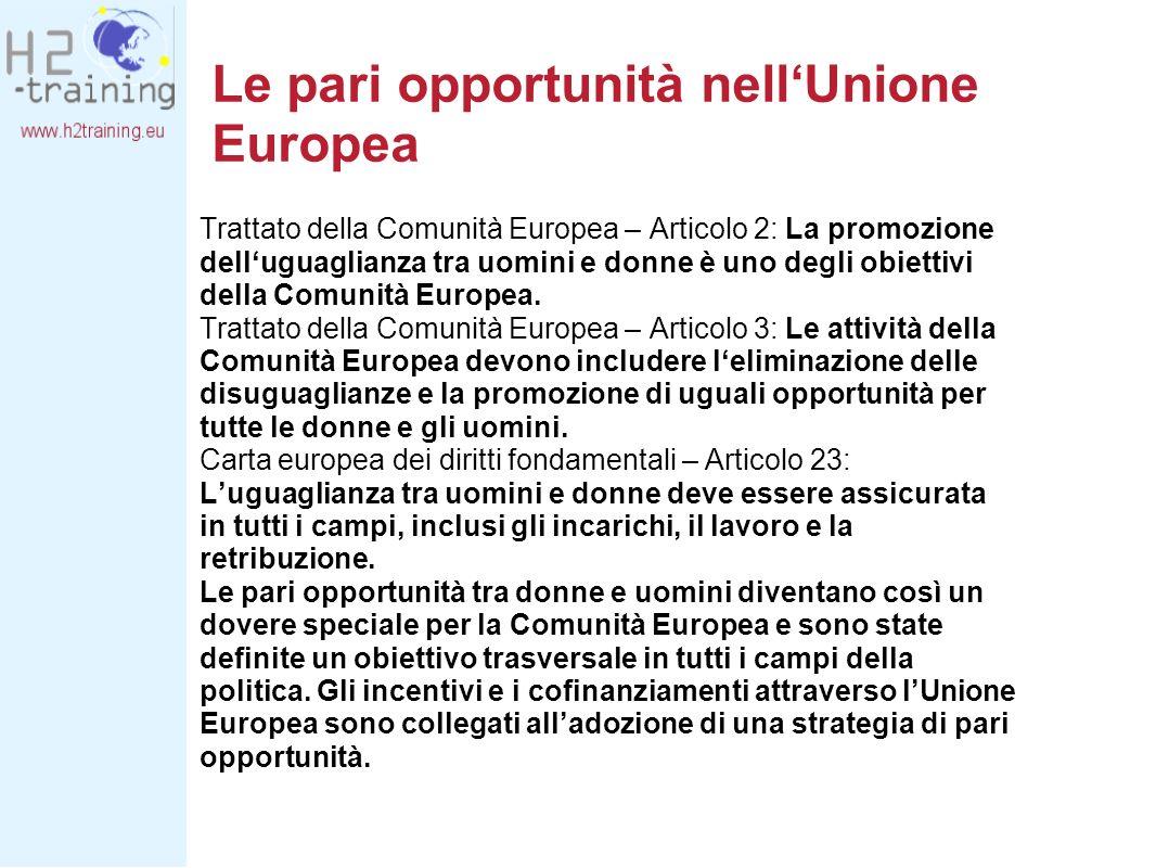 Le pari opportunità nellUnione Europea Trattato della Comunità Europea – Articolo 2: La promozione delluguaglianza tra uomini e donne è uno degli obie