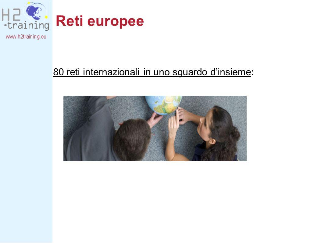 Reti europee 80 reti internazionali in uno sguardo dinsieme: http://www.w-fforte.at/8.0.html?L=0