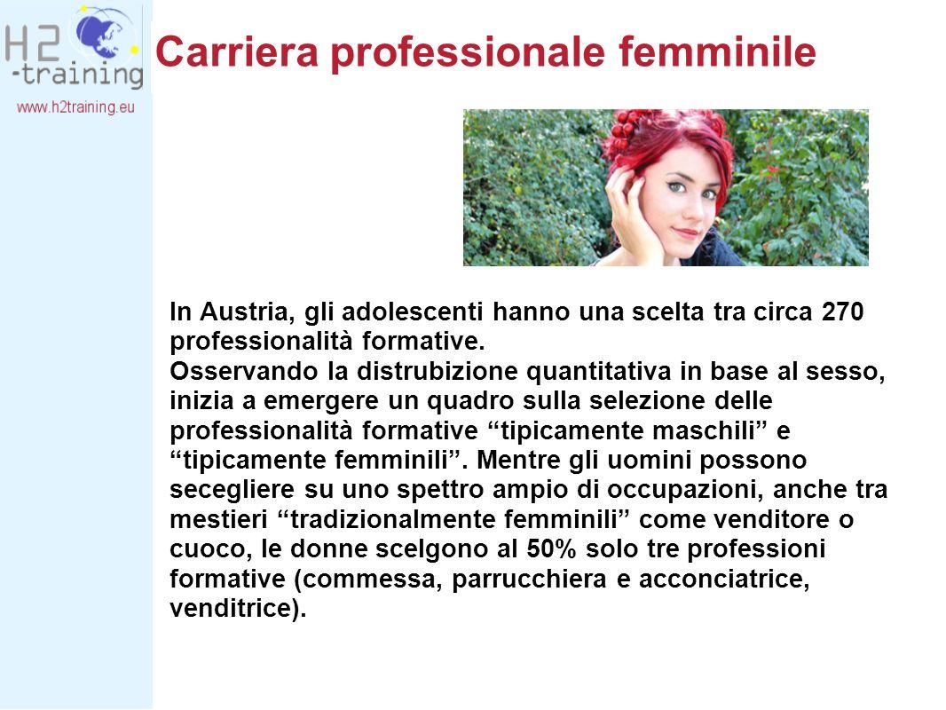 Carriera professionale femminile In Austria, gli adolescenti hanno una scelta tra circa 270 professionalità formative. Osservando la distrubizione qua
