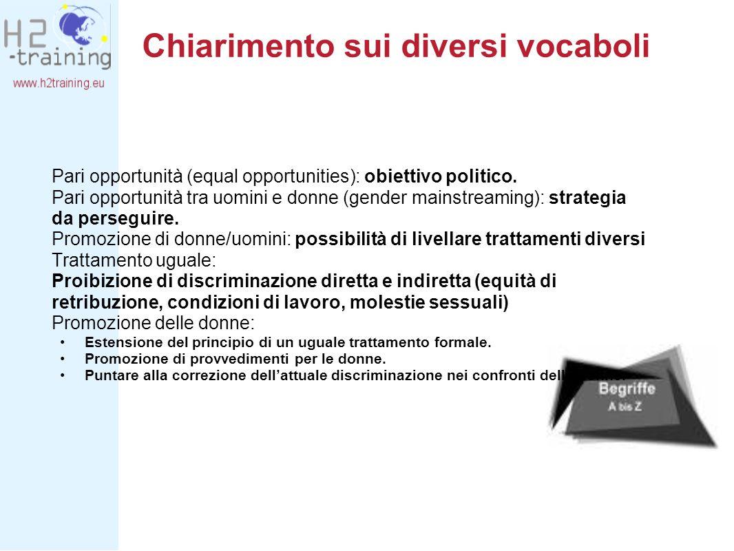 Chiarimento sui diversi vocaboli Pari opportunità (equal opportunities): obiettivo politico. Pari opportunità tra uomini e donne (gender mainstreaming