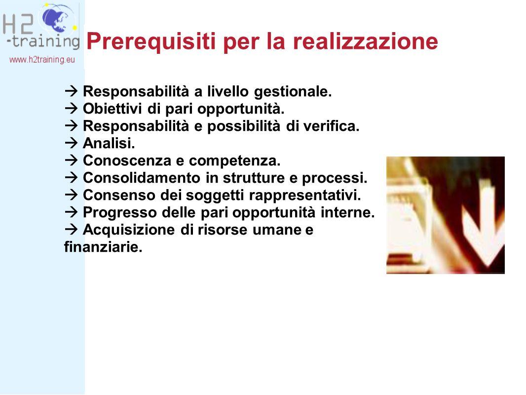 Prerequisiti per la realizzazione Responsabilità a livello gestionale. Obiettivi di pari opportunità. Responsabilità e possibilità di verifica. Analis