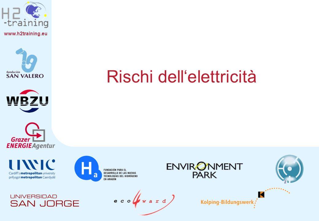 www.h2training.eu Rischi dellelettricità