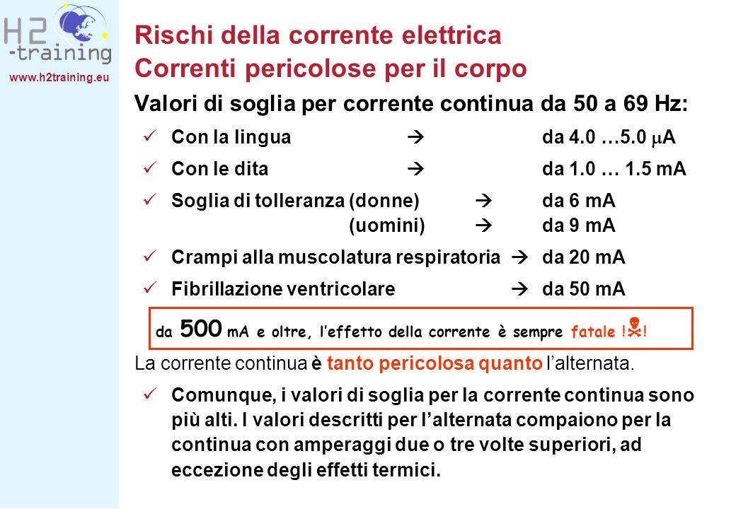 www.h2training.eu Valori di soglia per corrente continua da 50 a 69 Hz: Con la lingua da 4.0 …5.0 A Con le dita da 1.0 … 1.5 mA Soglia di tolleranza (