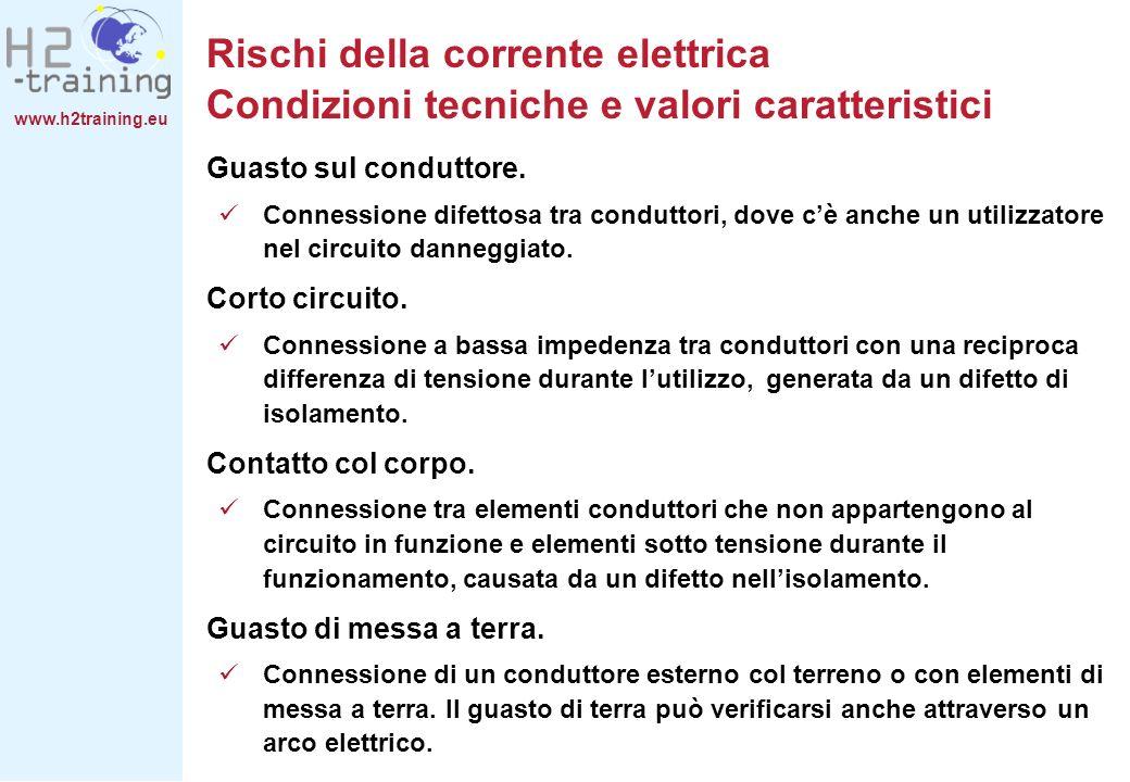 www.h2training.eu Rischi della corrente elettrica Condizioni tecniche e valori caratteristici Guasto sul conduttore. Connessione difettosa tra condutt
