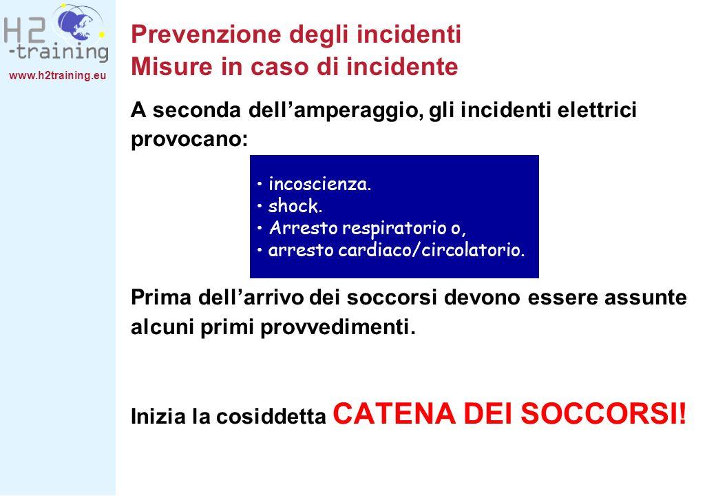 www.h2training.eu Prevenzione degli incidenti Misure in caso di incidente A seconda dellamperaggio, gli incidenti elettrici provocano: Prima dellarriv