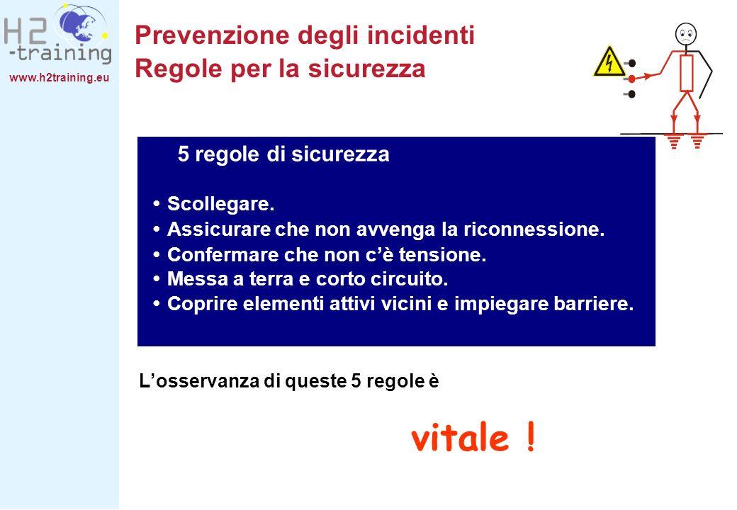 www.h2training.eu Losservanza di queste 5 regole è vitale ! 5 regole di sicurezza Scollegare. Coprire elementi attivi vicini e impiegare barriere. Mes