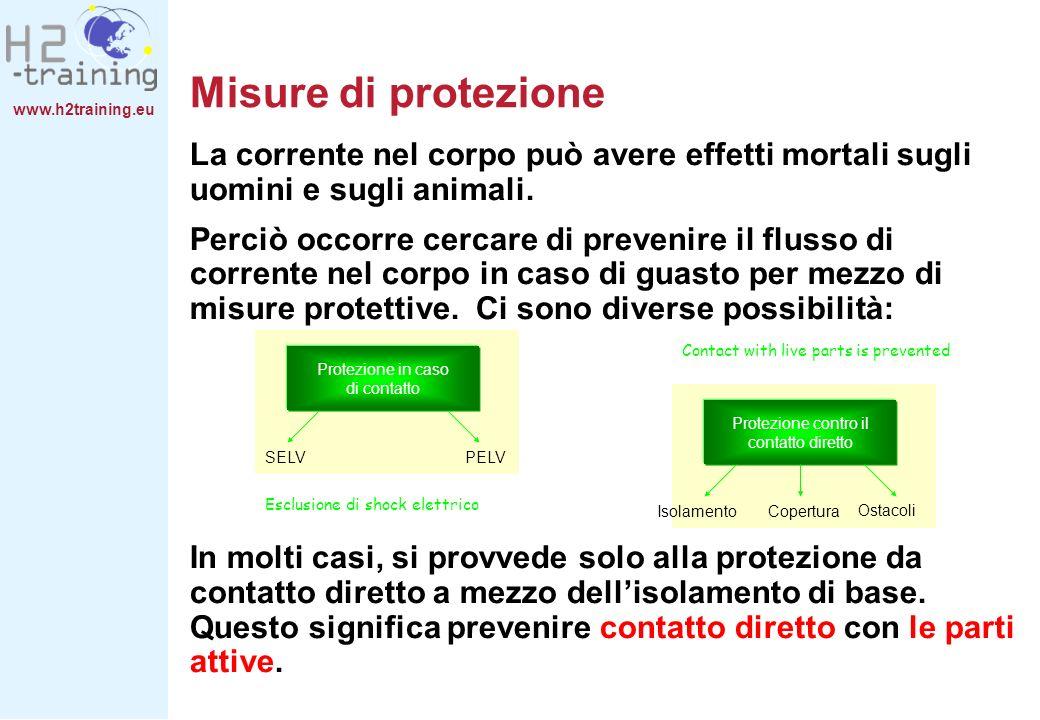 www.h2training.eu Misure di protezione La corrente nel corpo può avere effetti mortali sugli uomini e sugli animali. Perciò occorre cercare di preveni