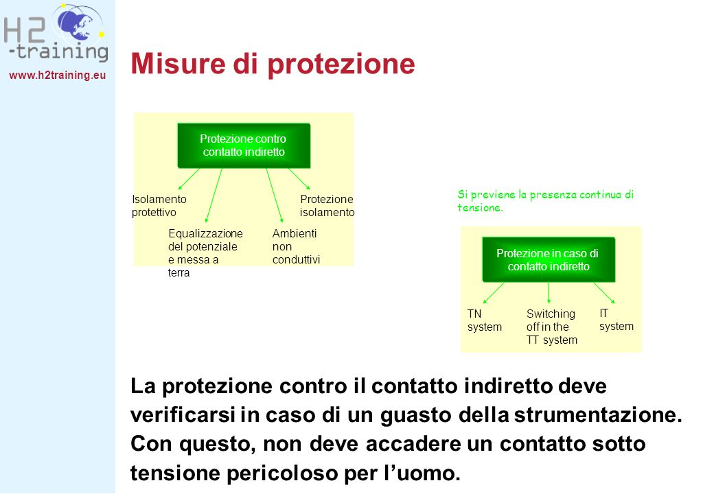 www.h2training.eu Misure di protezione La protezione contro il contatto indiretto deve verificarsi in caso di un guasto della strumentazione. Con ques