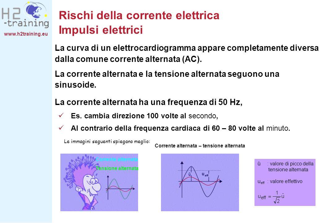 www.h2training.eu I requisiti per i circuiti di tipo PELV sono: Lutilizzo di basse tensioni AC < 50 V / DC < 120 V.