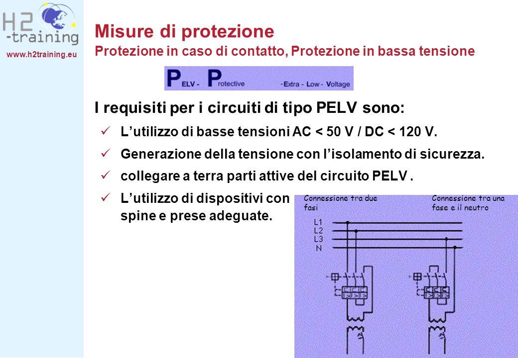 www.h2training.eu I requisiti per i circuiti di tipo PELV sono: Lutilizzo di basse tensioni AC < 50 V / DC < 120 V. Generazione della tensione con lis