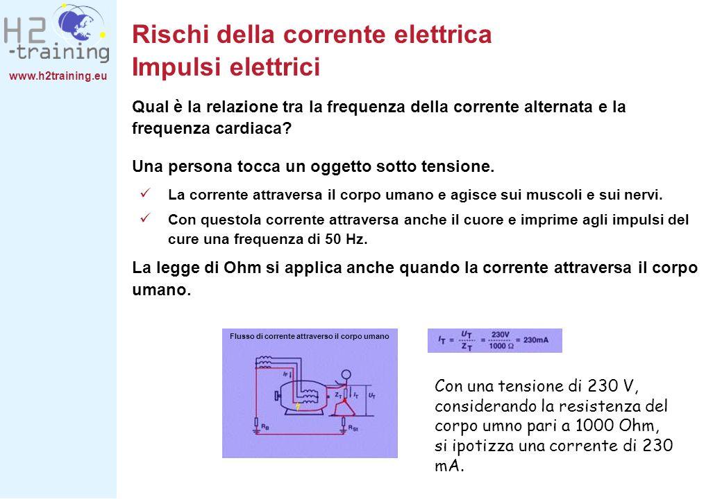 www.h2training.eu Qual è la relazione tra la frequenza della corrente alternata e la frequenza cardiaca? Una persona tocca un oggetto sotto tensione.