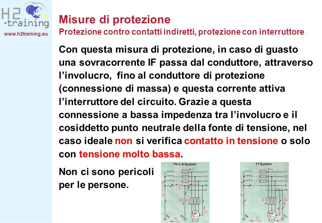 www.h2training.eu Con questa misura di protezione, in caso di guasto una sovracorrente IF passa dal conduttore, attraverso linvolucro, fino al condutt