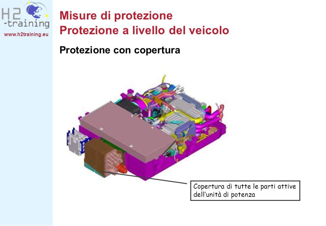 www.h2training.eu Protezione con copertura Copertura di tutte le parti attive dellunità di potenza Misure di protezione Protezione a livello del veico