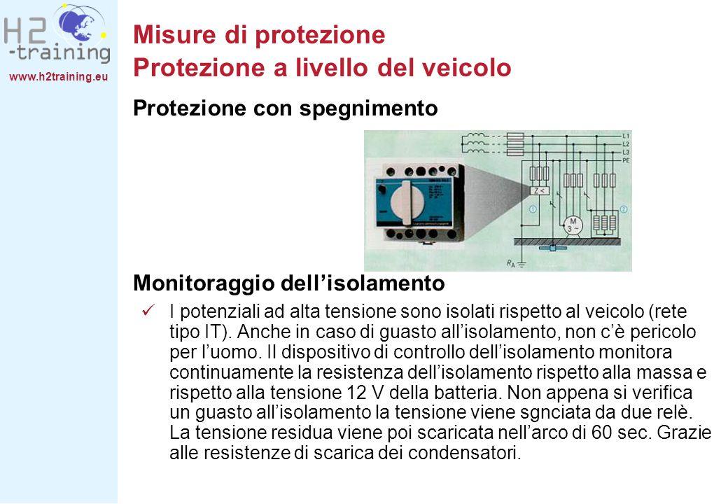 www.h2training.eu Protezione con spegnimento Monitoraggio dellisolamento I potenziali ad alta tensione sono isolati rispetto al veicolo (rete tipo IT)