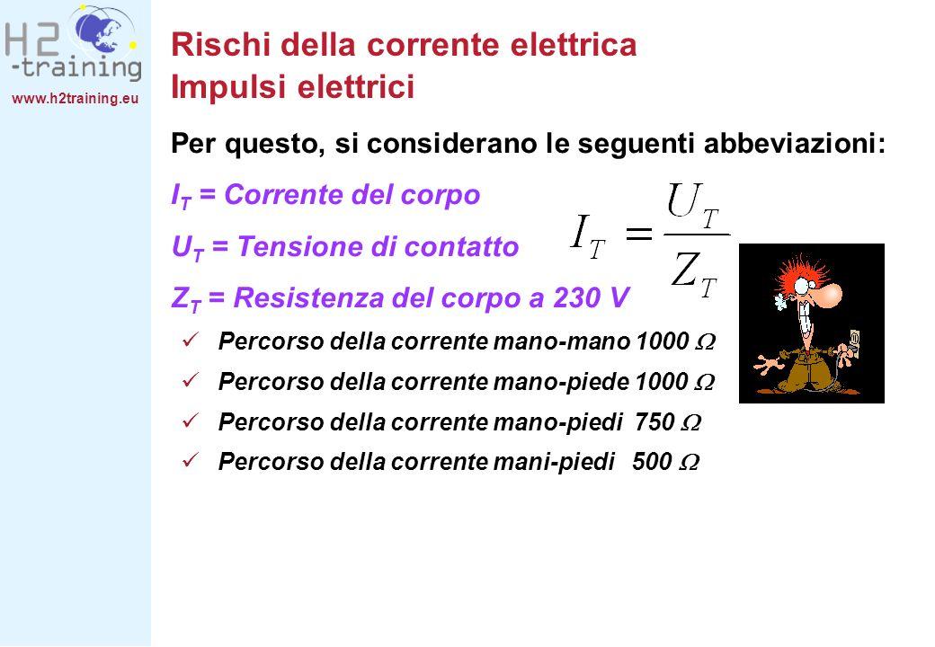 www.h2training.eu Rischi della corrente elettrica Impulsi elettrici Per questo, si considerano le seguenti abbeviazioni: I T = Corrente del corpo U T