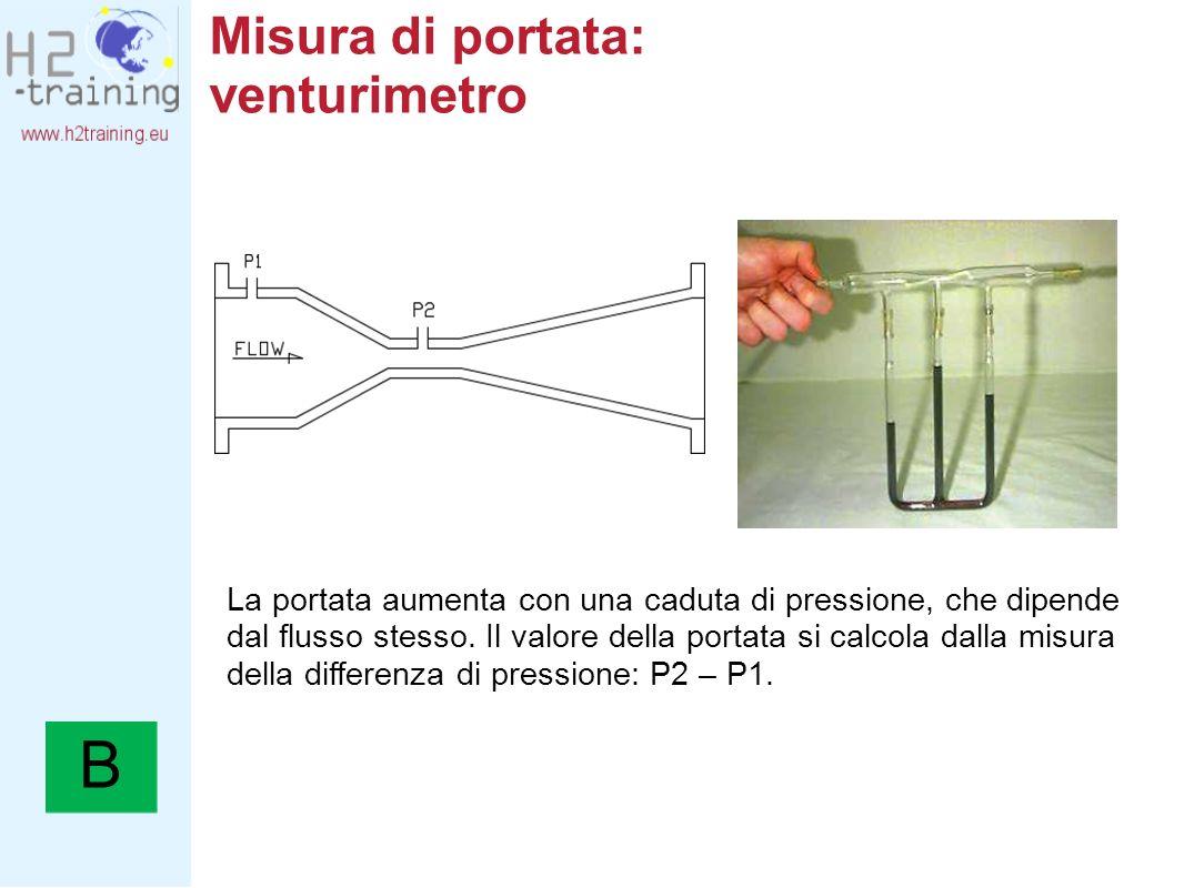 Misura di portata: venturimetro La portata aumenta con una caduta di pressione, che dipende dal flusso stesso. Il valore della portata si calcola dall