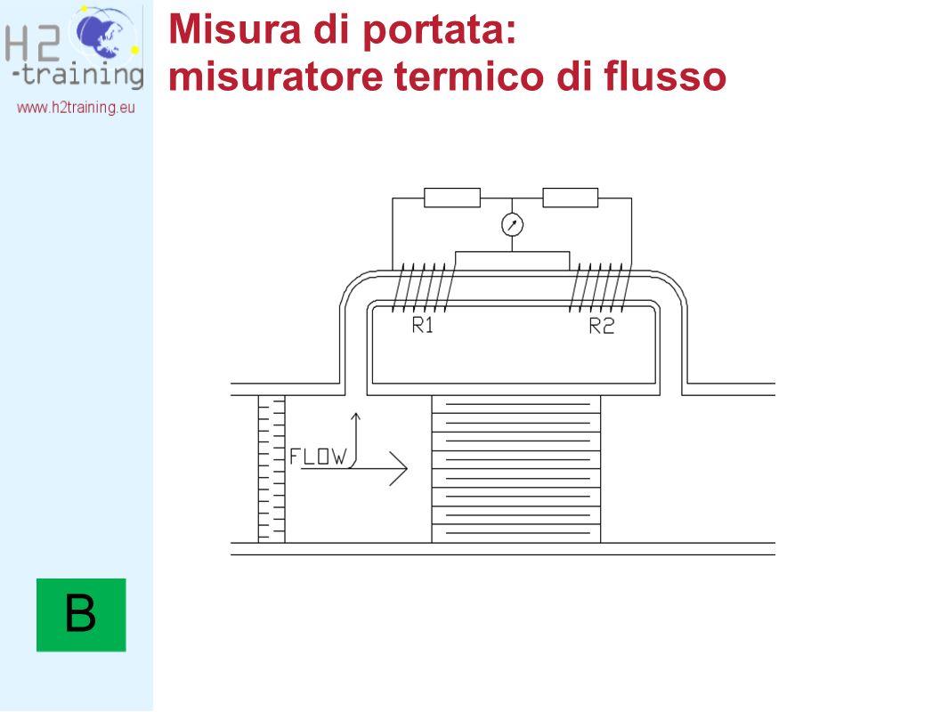 Misura di portata: misuratore termico di flusso B
