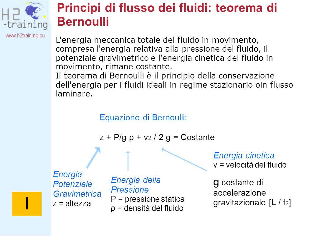Principi di flusso dei fluidi: teorema di Bernoulli Equazione di Bernoulli: z + P/g ρ + v 2 / 2 g = Costante Energia Potenziale Gravimetrica z = altez