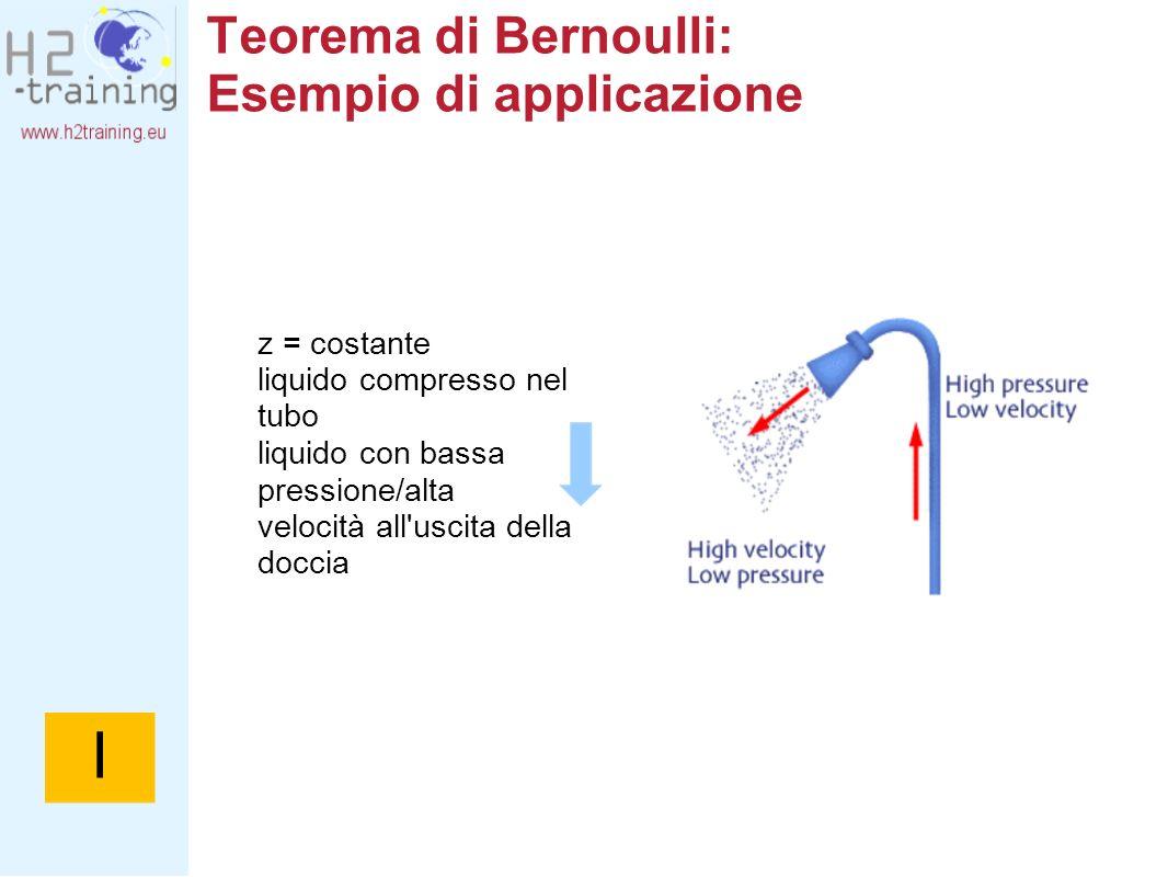 Teorema di Bernoulli: Esempio di applicazione z = costante liquido compresso nel tubo liquido con bassa pressione/alta velocità all'uscita della docci
