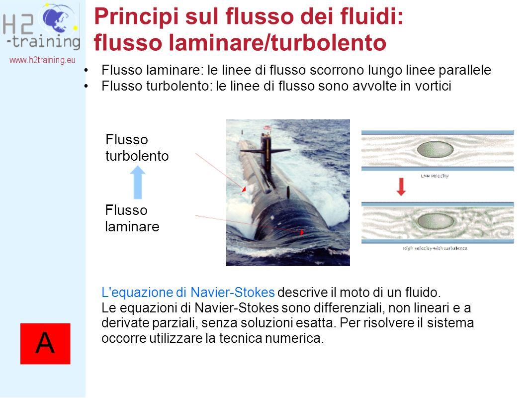 Principi sul flusso dei fluidi: flusso laminare/turbolento Flusso laminare: le linee di flusso scorrono lungo linee parallele Flusso turbolento: le li