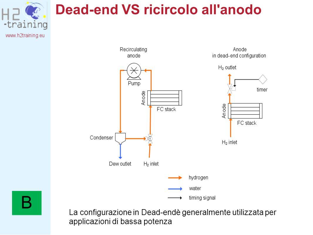 Dead-end VS ricircolo all'anodo La configurazione in Dead-endè generalmente utilizzata per applicazioni di bassa potenza B
