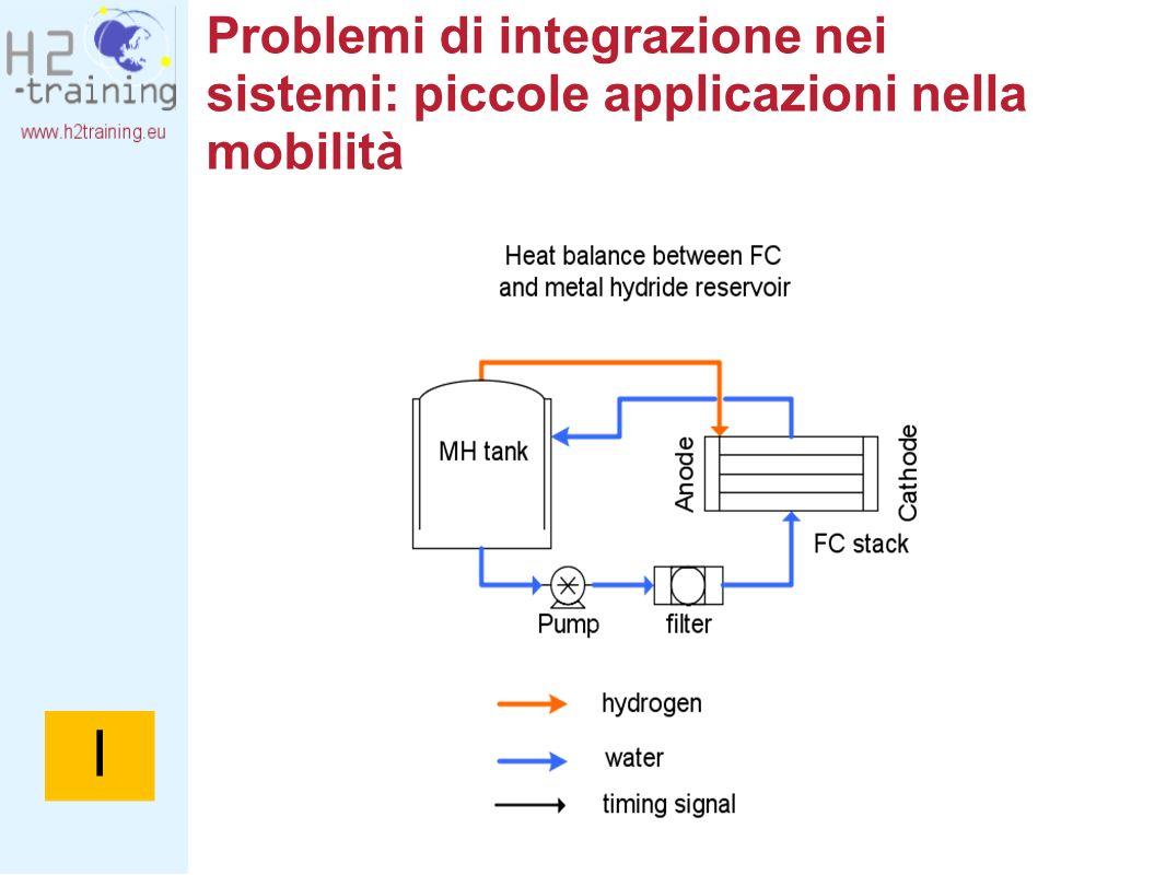 Problemi di integrazione nei sistemi: piccole applicazioni nella mobilità I