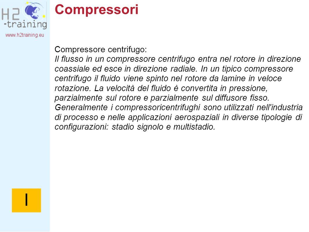 Compressori Compressore centrifugo: Il flusso in un compressore centrifugo entra nel rotore in direzione coassiale ed esce in direzione radiale. In un