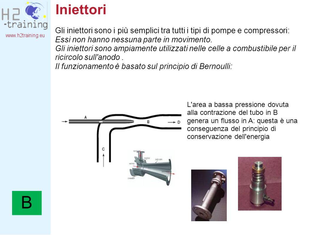 Iniettori Gli iniettori sono i più semplici tra tutti i tipi di pompe e compressori: Essi non hanno nessuna parte in movimento. Gli iniettori sono amp