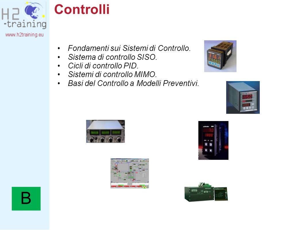 Controlli Fondamenti sui Sistemi di Controllo. Sistema di controllo SISO. Cicli di controllo PID. Sistemi di controllo MIMO. Basi del Controllo a Mode