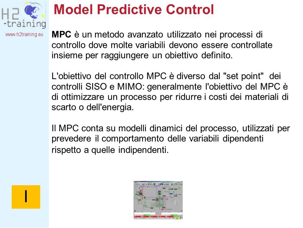 Model Predictive Control MPC è un metodo avanzato utilizzato nei processi di controllo dove molte variabili devono essere controllate insieme per ragg