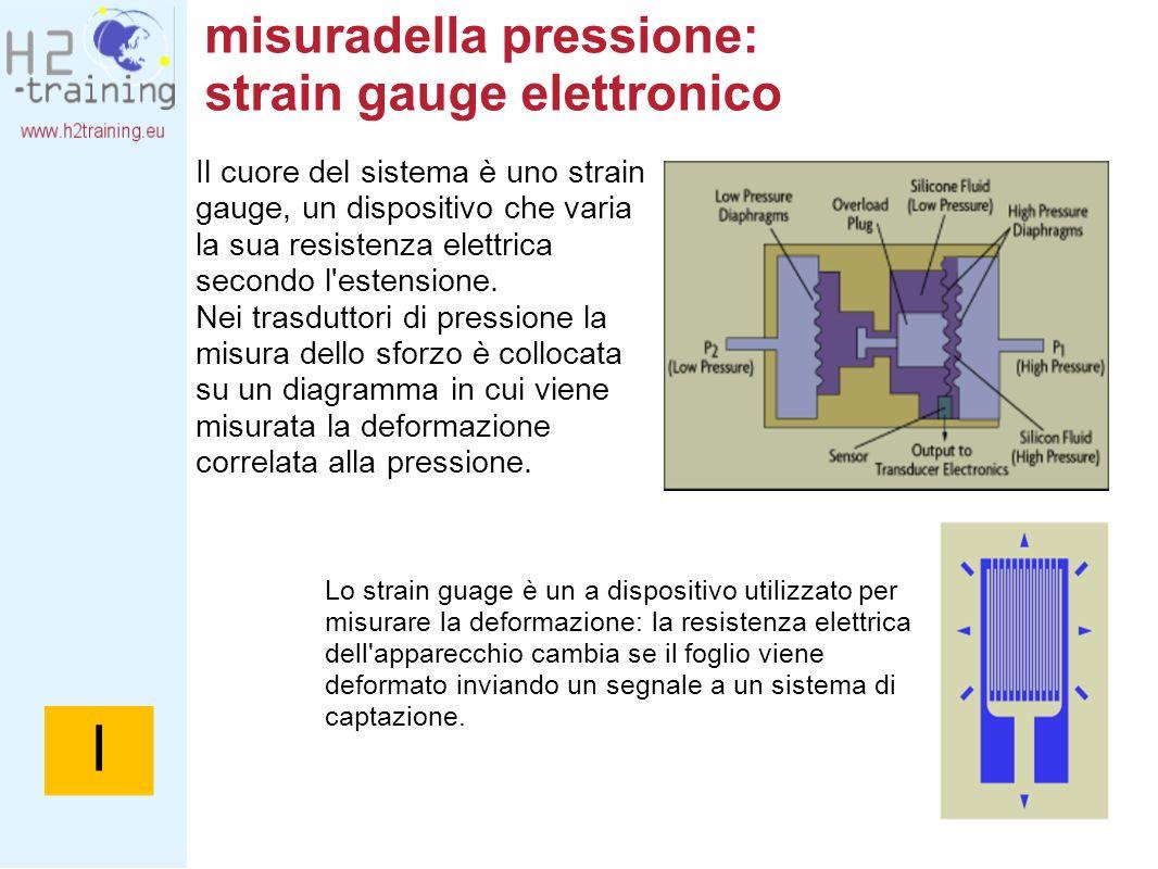 misuradella pressione: strain gauge elettronico Il cuore del sistema è uno strain gauge, un dispositivo che varia la sua resistenza elettrica secondo