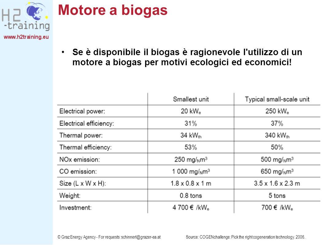 © Graz Energy Agency - For requests: schinnerl@grazer-ea.at Motore a biogas Se è disponibile il biogas è ragionevole l'utilizzo di un motore a biogas